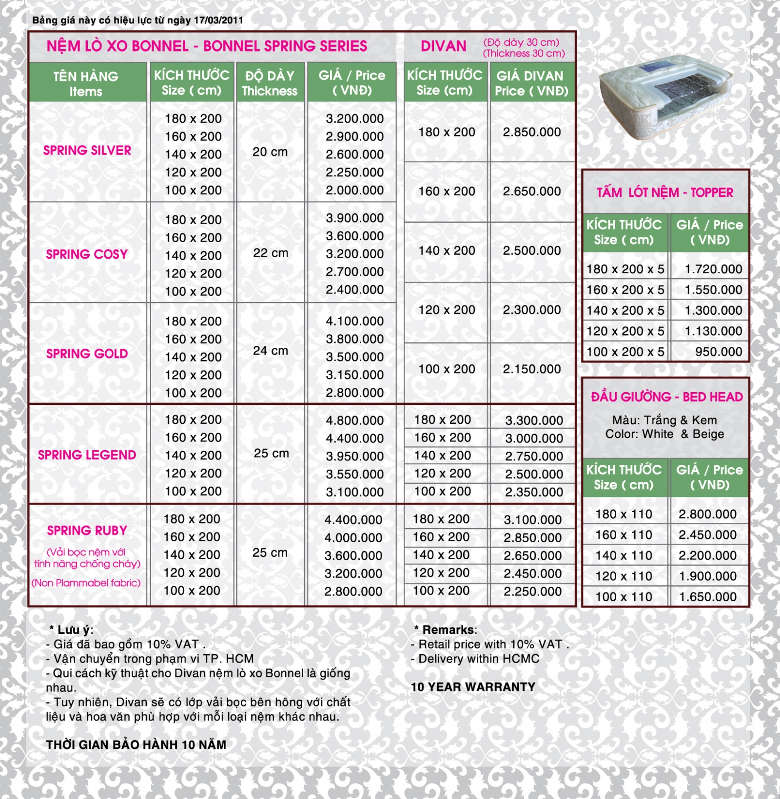 Spring Mattress Price List